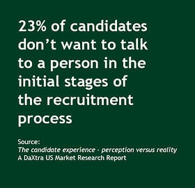 23 percent candidates prefer chat to person