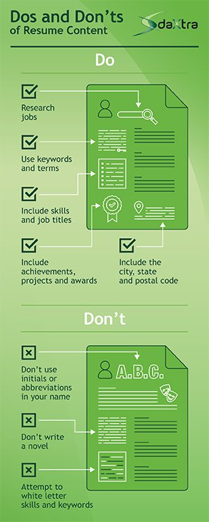 Resume Content, Resume Tips, Resume dos and don'ts
