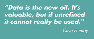 New Oil Clive Humby quote